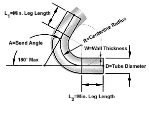 Mandrel Bends, press bends, Stainless steel and Mild steel tube